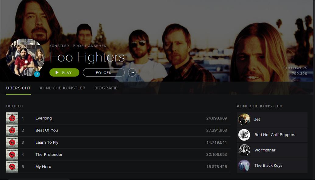 Spotify - offizielles Profil